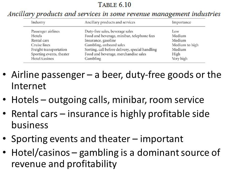 Discuss Food And Beverage Revenue Management Chapter 6 Revenue ...