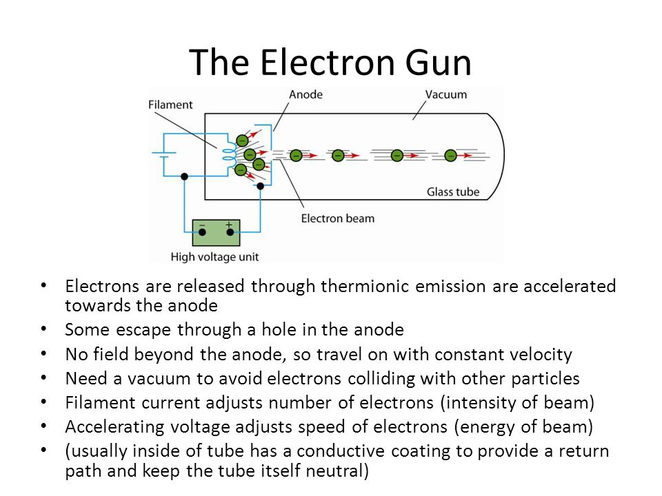 physics electron gun magnetic field We want to examine if the magnetic force is proportional to the electron's speed v the relevant physics is that the force on an object undergoing uniform circular.