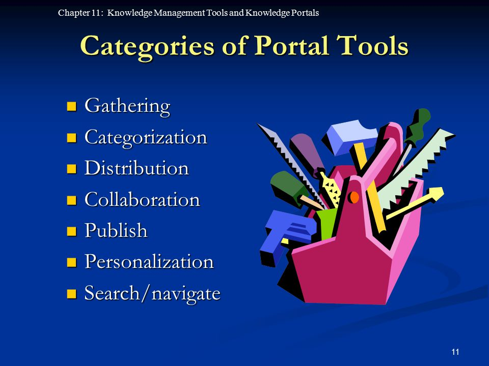 Categories of Portal Tools