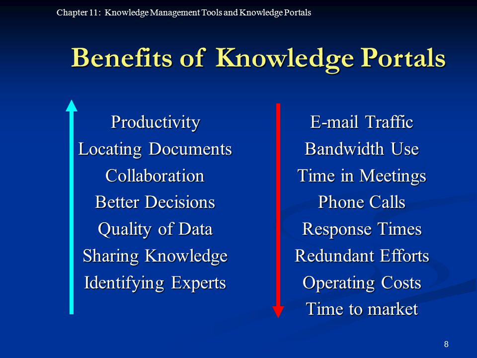 Benefits of Knowledge Portals
