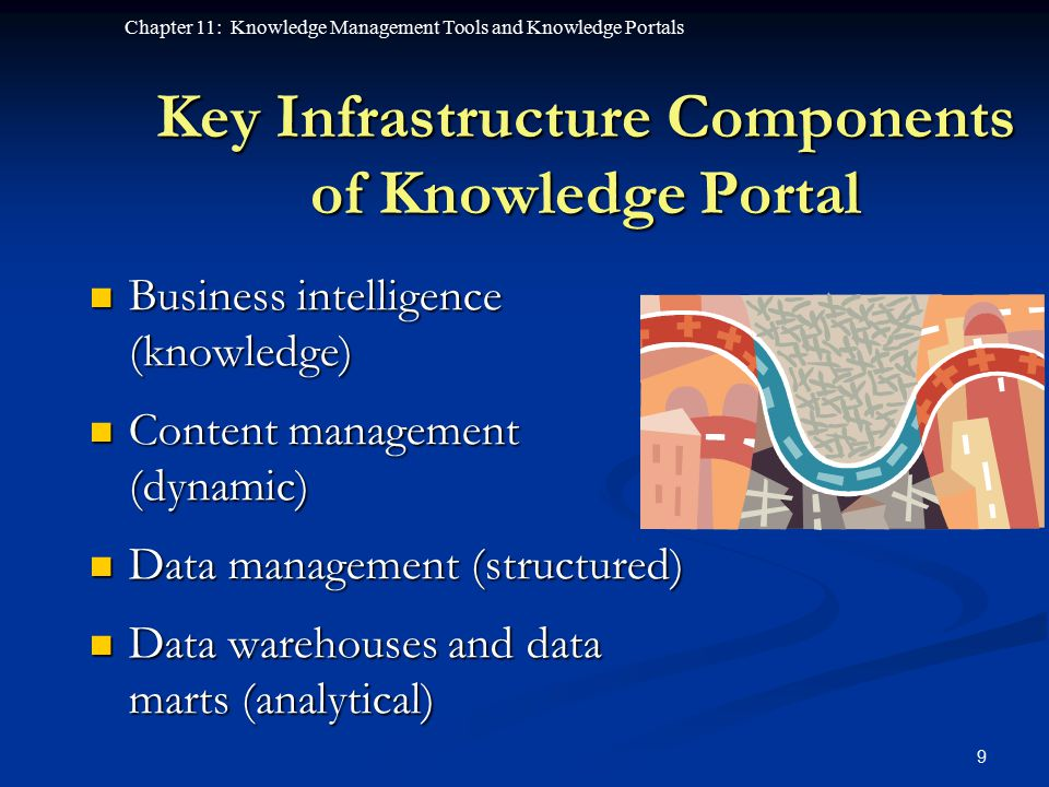 Key Infrastructure Components of Knowledge Portal
