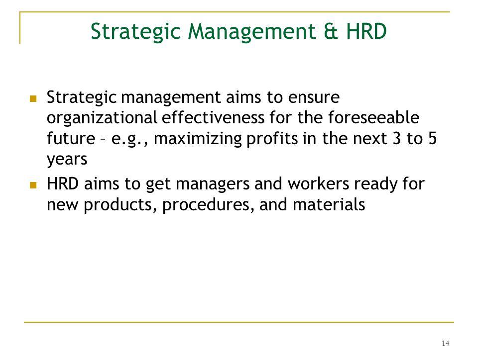 Human Resource Development Ppt Download