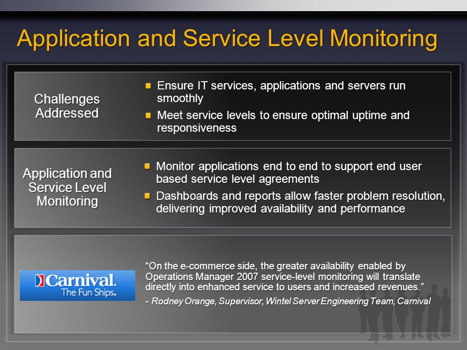Data Center End To End Monitoring With System Center Ppt
