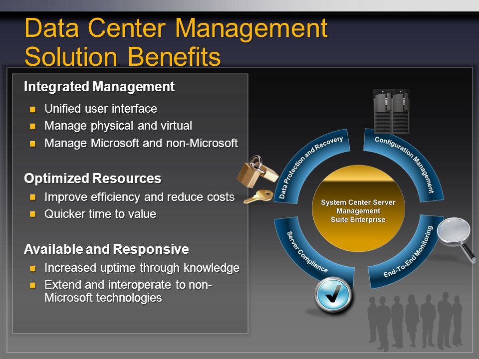 Data center end to end monitoring with system center ppt download - Hours work day efficient solutions from sweden ...
