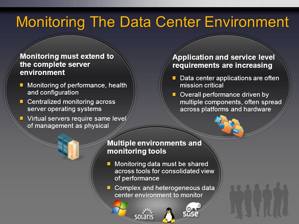 Data Monitoring Systems : Data center end to monitoring with system ppt