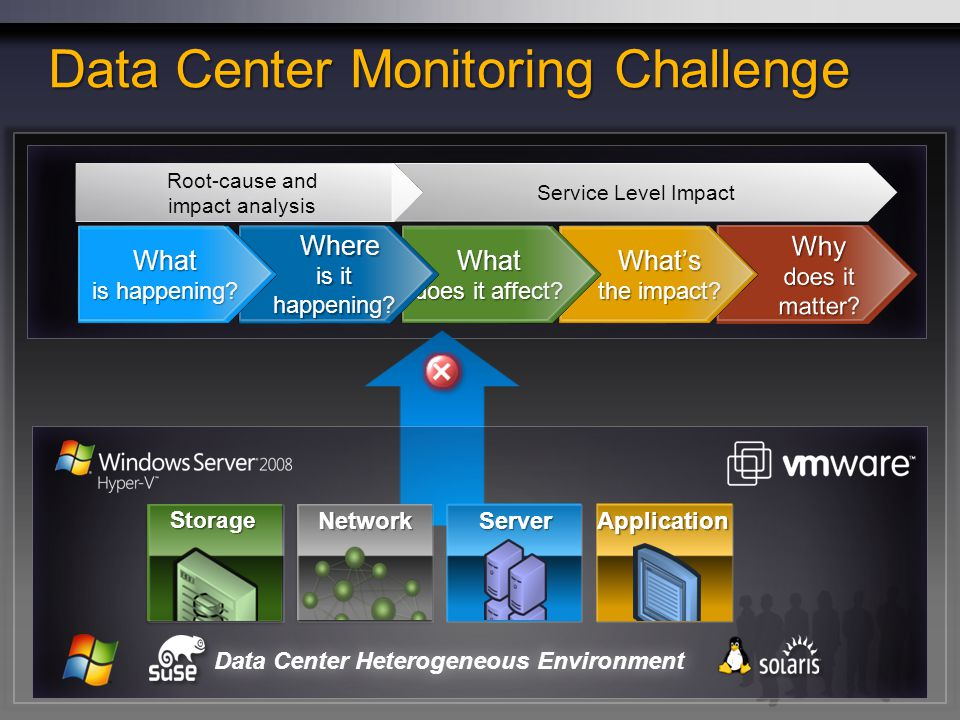 Data Center End To End Monitoring With System Center  Ppt. University In Milwaukee Asterisk Pbx Tutorial. University Of Pittsburgh Application. Free Online Courses For Adults. Storage Units Santa Rosa Beach Fl. Send Large Files To Email Local New Car Deals. Leadership Training Course Outline. Wilmington Used Car Dealerships. Laser Hair Removal In Delaware