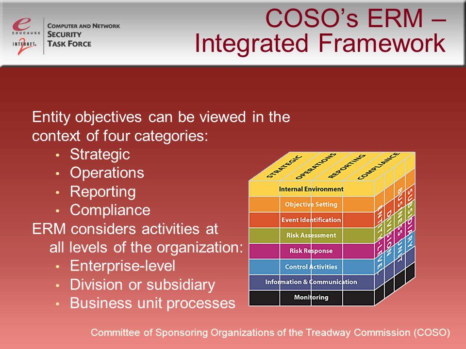 integrated risk management framework pdf