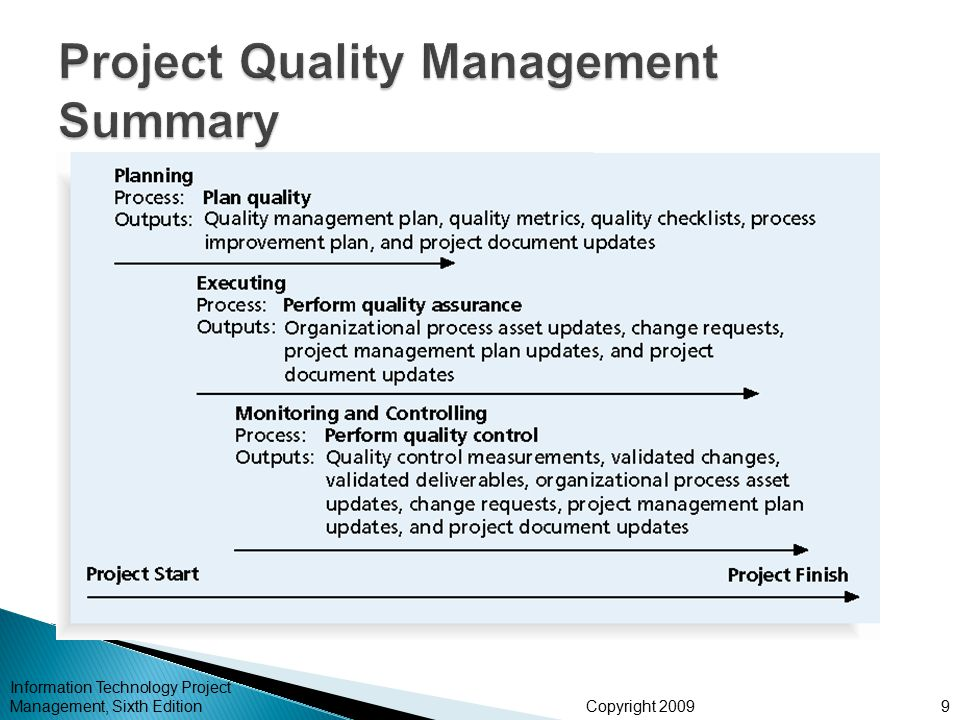 Quality Management Plan Quality Planning In Detail Inputs Project
