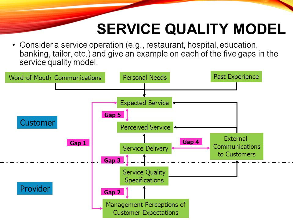 operations and service quality Today evaluating quality management systems don't provide companies with a  comprehensive and objective knowledge of the service quality, as they don't.