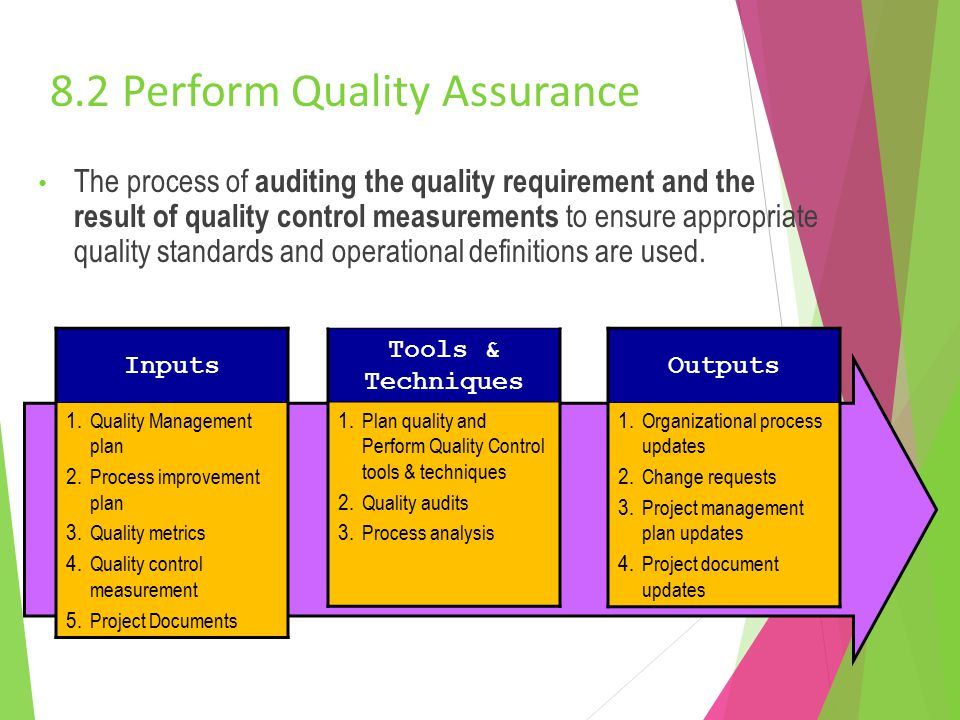 Project Quality Management - Ppt Video Online Download