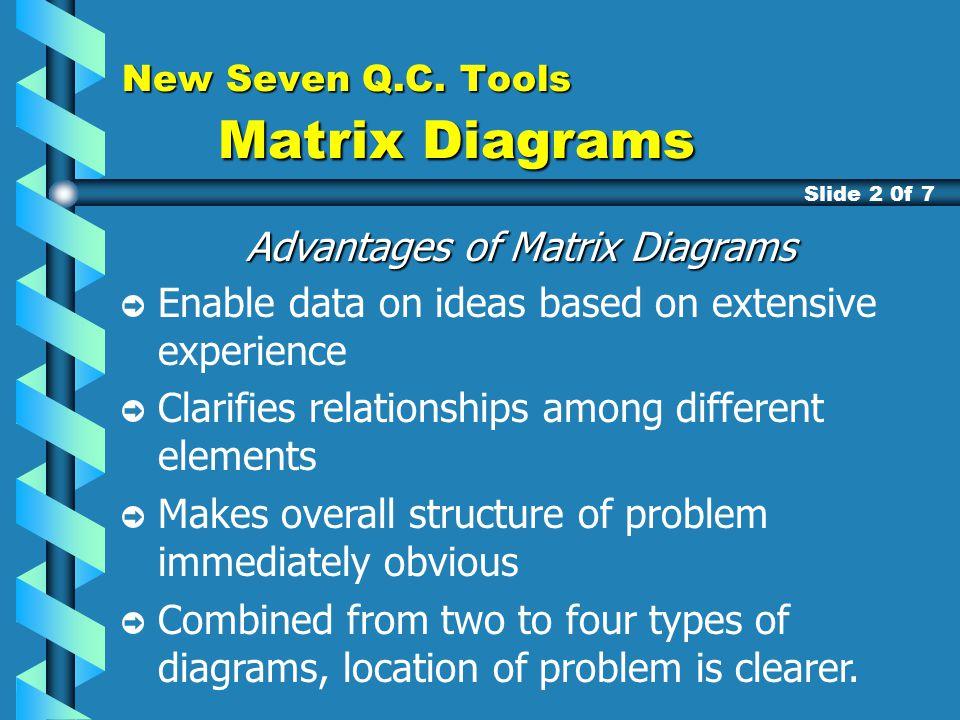 Cqi tools matrix diagram wiring diagram a training presentation on the n7 ppt download performance improvement tools and techniques cqi tools matrix diagram ccuart Image collections