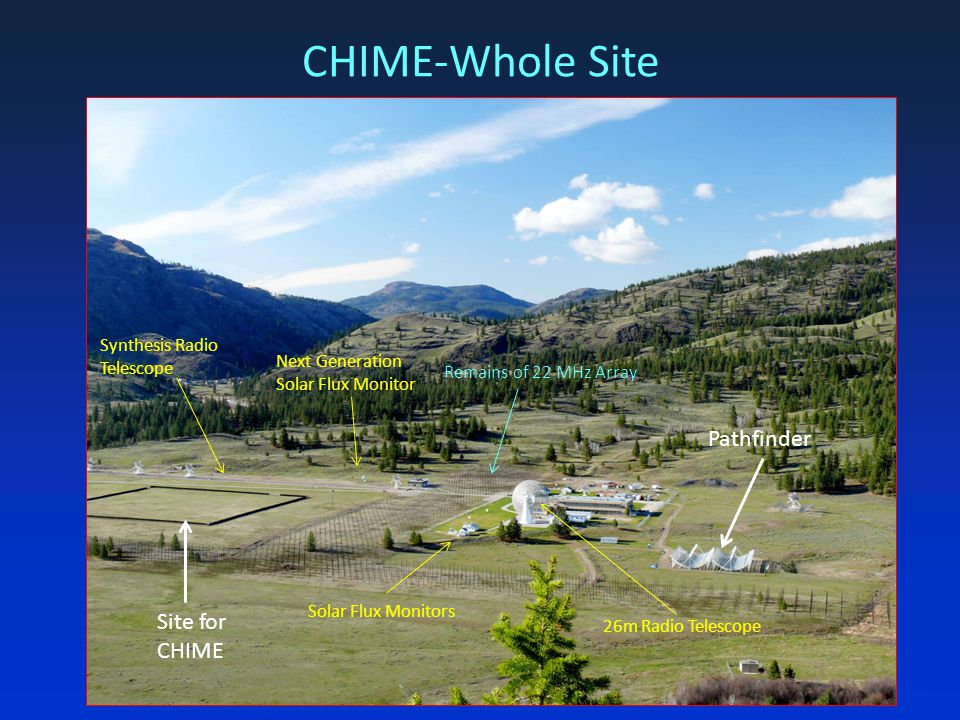 CHIME-Whole Site Pathfinder Site for CHIME Synthesis Radio Telescope