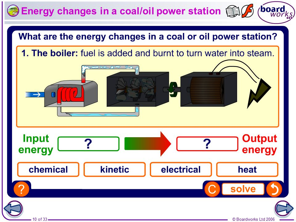 Energy changes in a coal/oil power station
