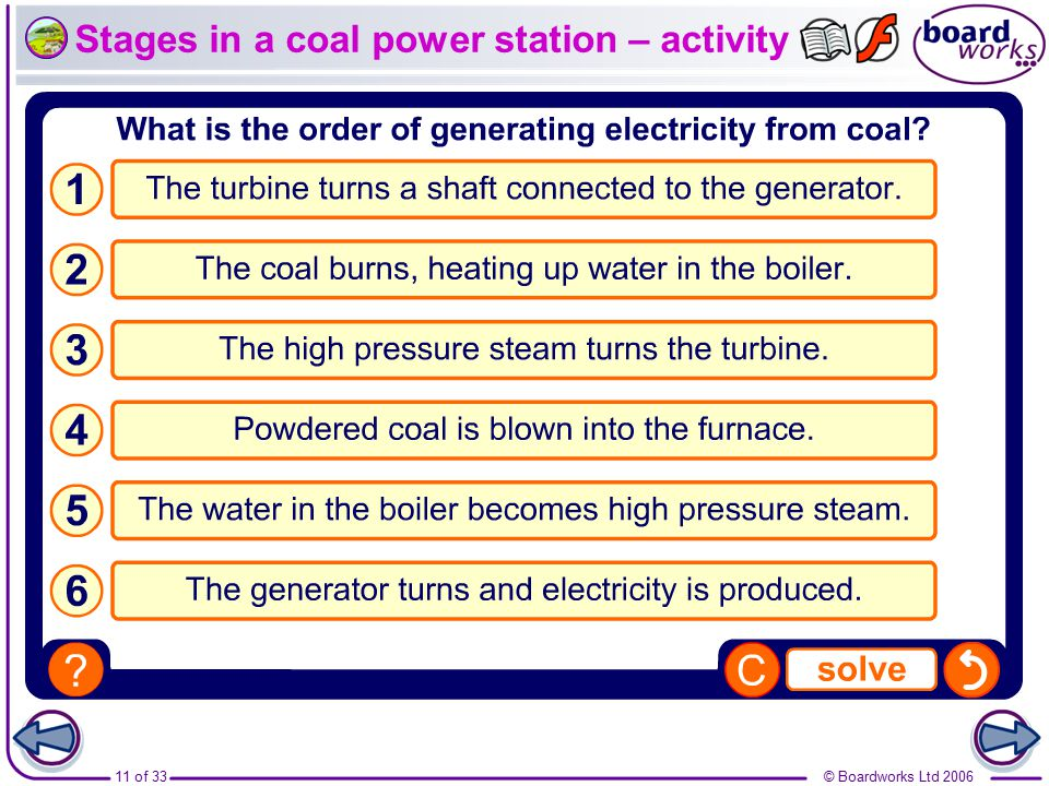 Stages in a coal power station – activity