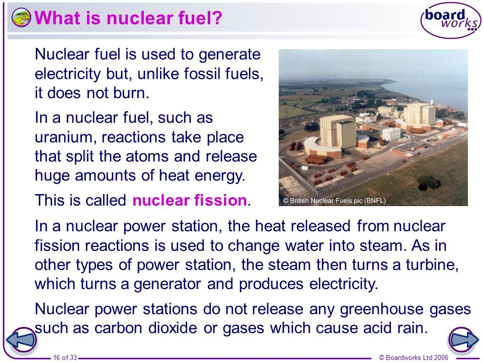 What is nuclear fuel Nuclear fuel is used to generate electricity but, unlike fossil fuels, it does not burn.