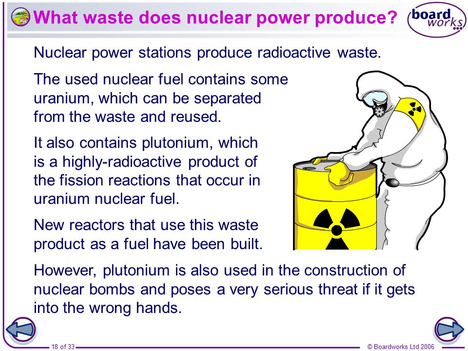 What waste does nuclear power produce