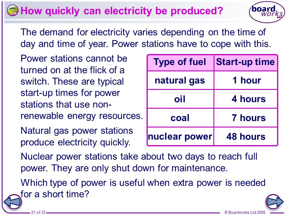 How quickly can electricity be produced