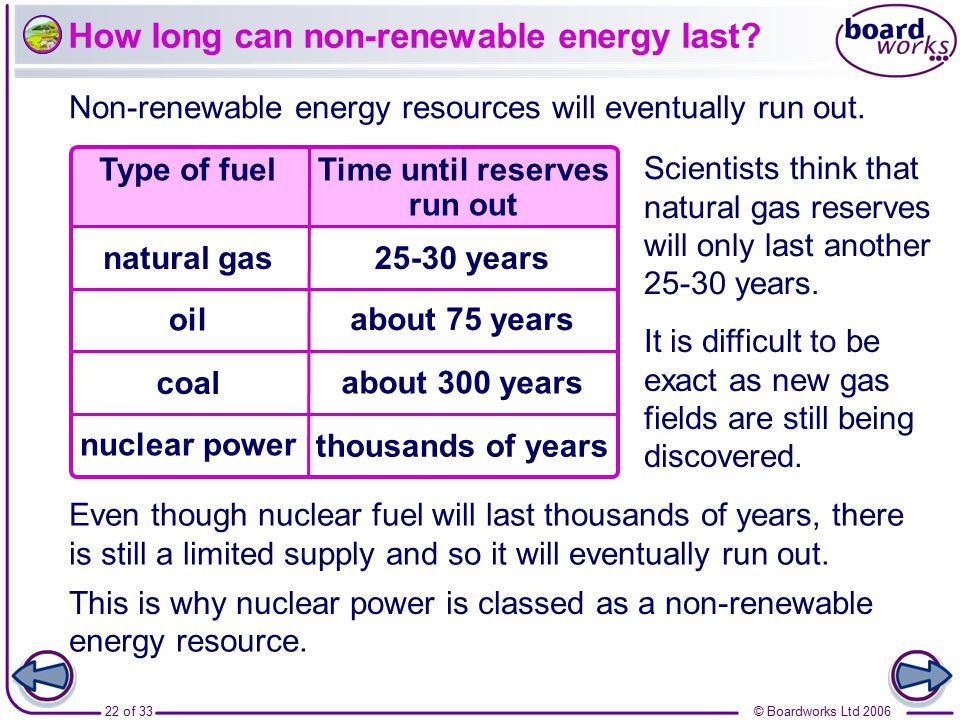 How long can non-renewable energy last