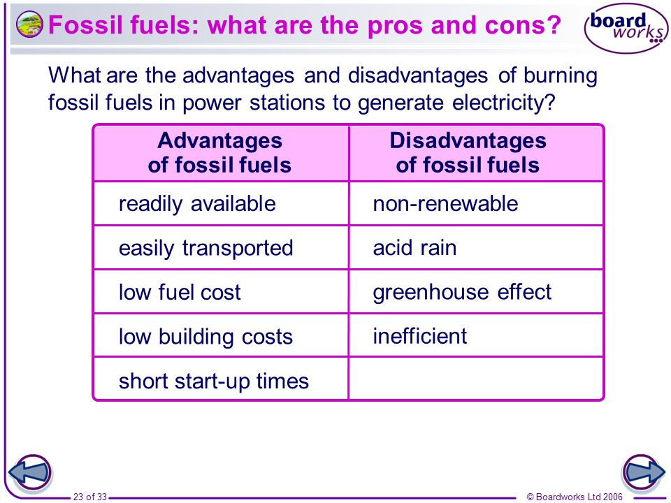 Fossil fuels: what are the pros and cons