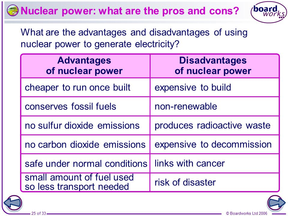 essay nuclear power advantages One of the advantages of using nuclear energy in malaysia is that it can generate low prices electricity compared to the other source (kok, 2009) rates for nuclear energy are presumably cheaper than power generated from other sources such as coal and gas this is because the source of nuclear.