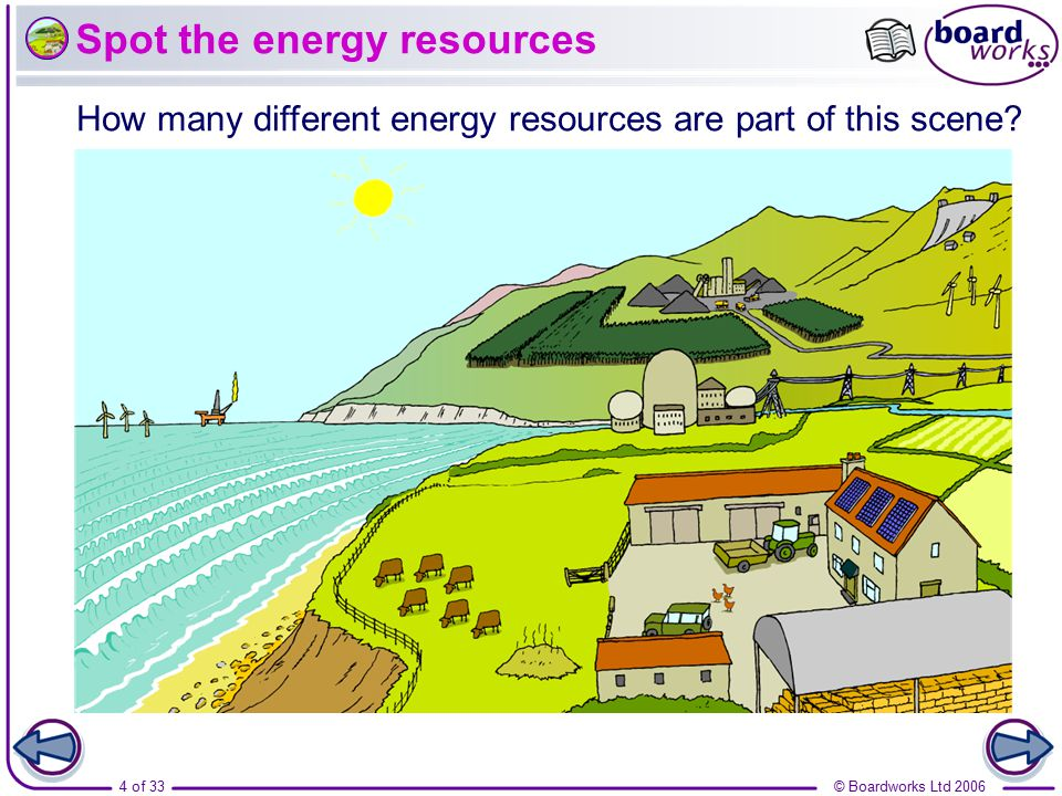 Spot the energy resources