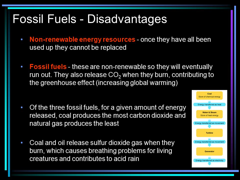 Fossil Fuels - Disadvantages