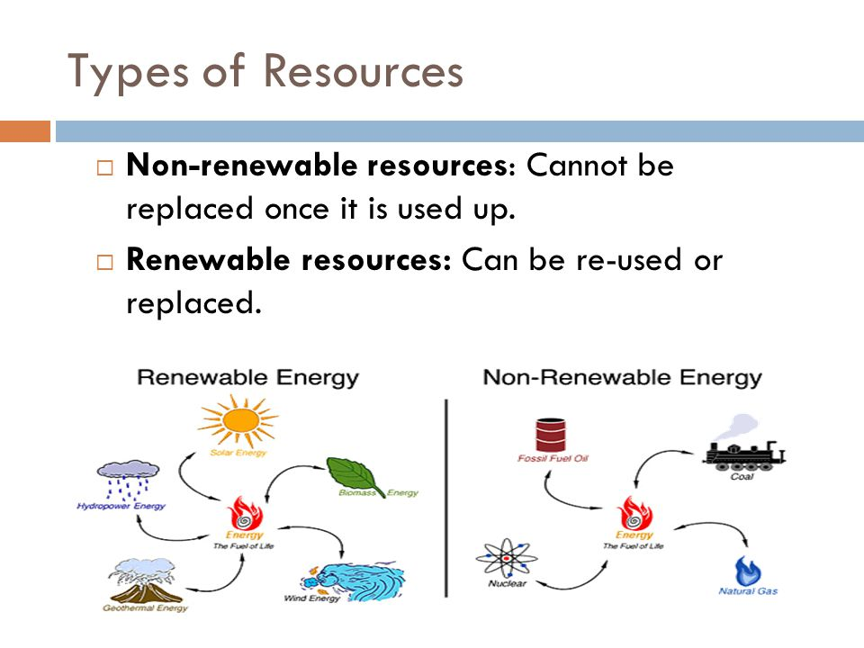is fossil fuel some green or possibly nonrenewable resource