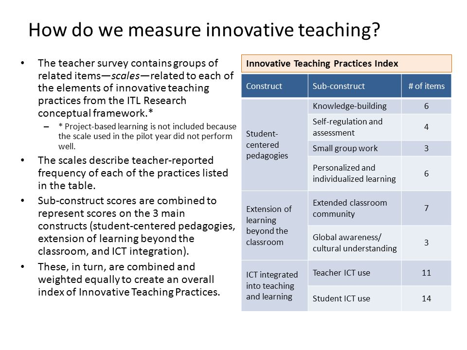 Innovative Classroom Quiz ~ Ict in education policy development and review ppt download