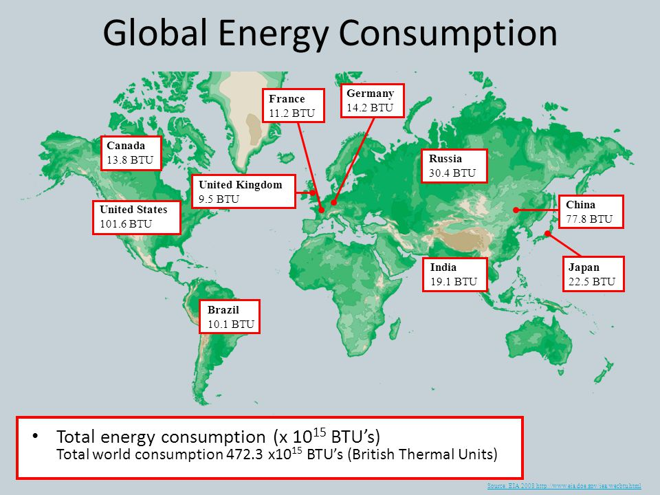 resources used for energy consumption Have led to increases in energy consumption (7) figure 3, which excludes construction materials, illus-trates trends in the other categories.