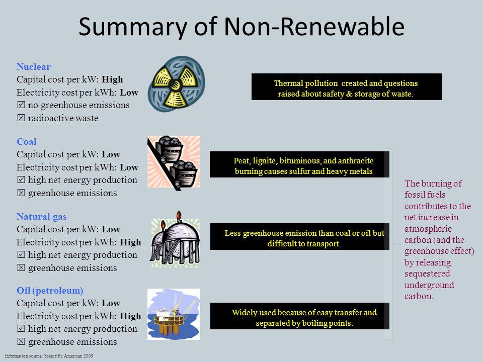 examples of renewable and non renewable energy - vanguard