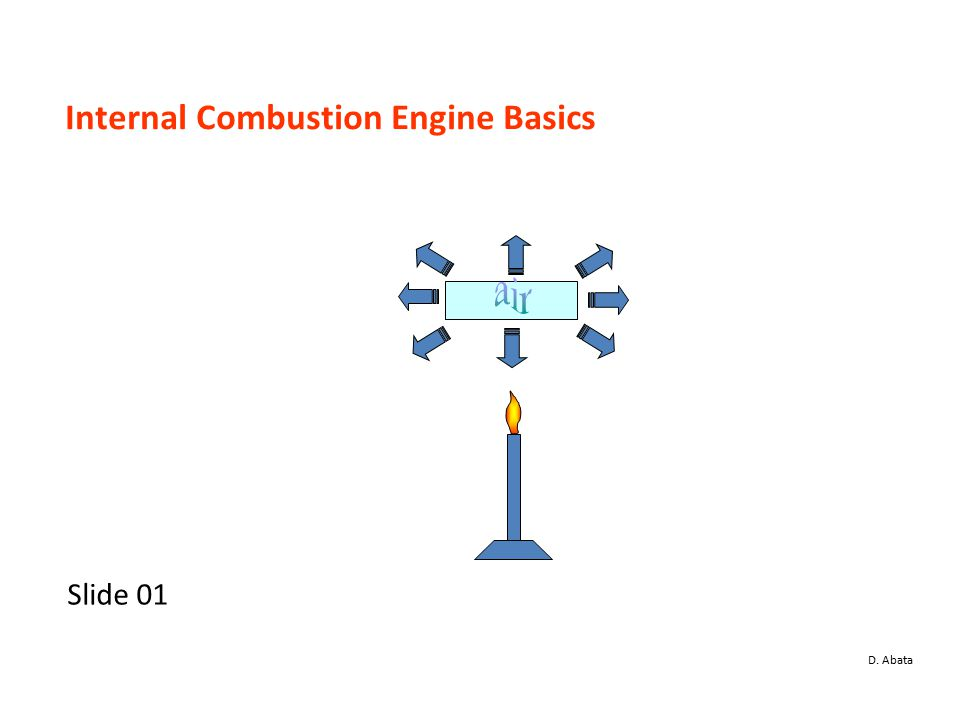 components of internal combustion engine 4 cycle internal combustion engine – electrical  illustration of the four main components that make up the internal  internal combustion engine.