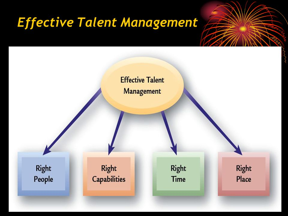 talent management and career development Career management linking talent and career management depending on the target audience and explore opportunities for career development (self and others.