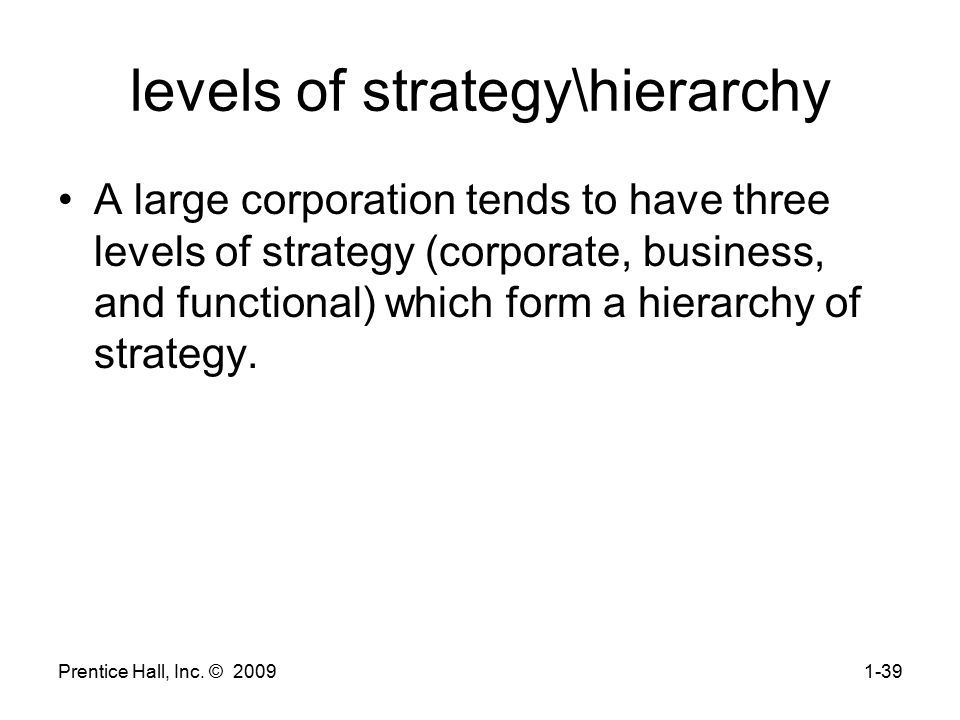 levels of strategy\hierarchy