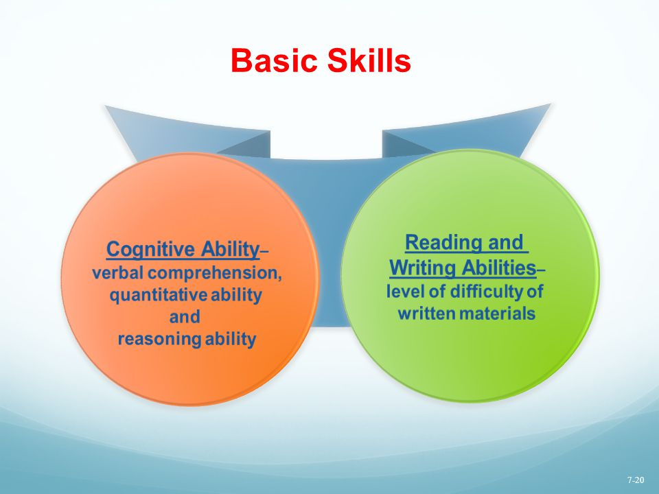 Basic Skills S K I L Reading and Cognitive Ability– Writing Abilities–