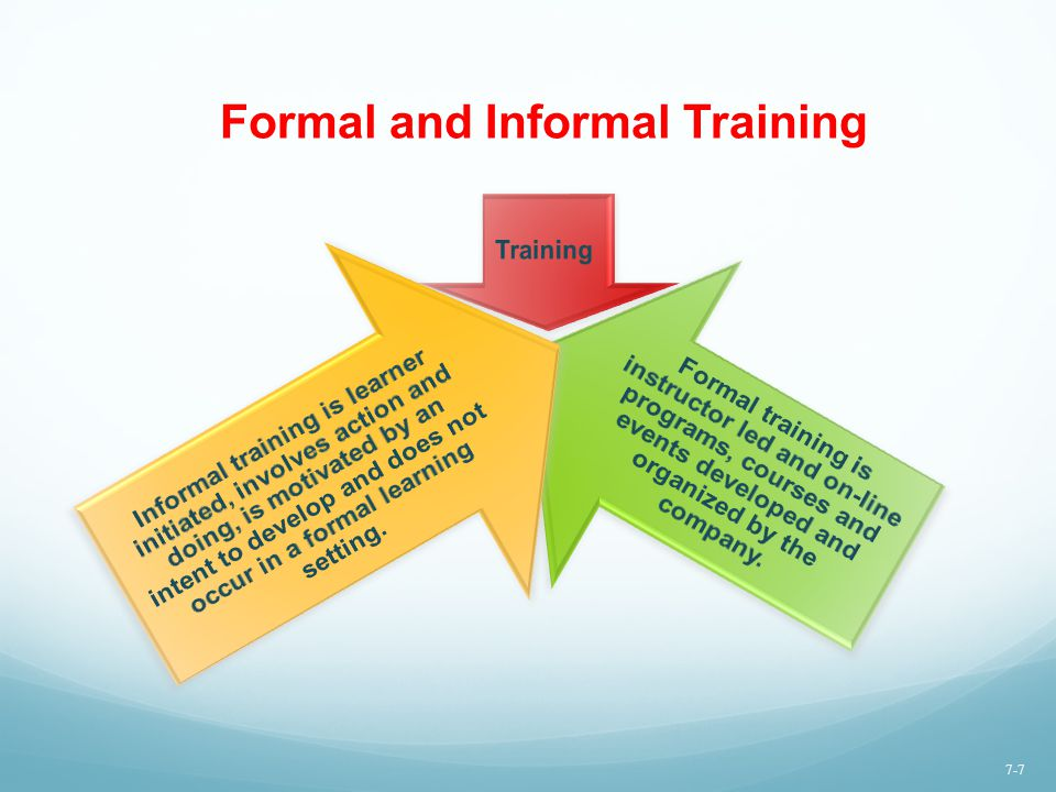 Formal and Informal Training