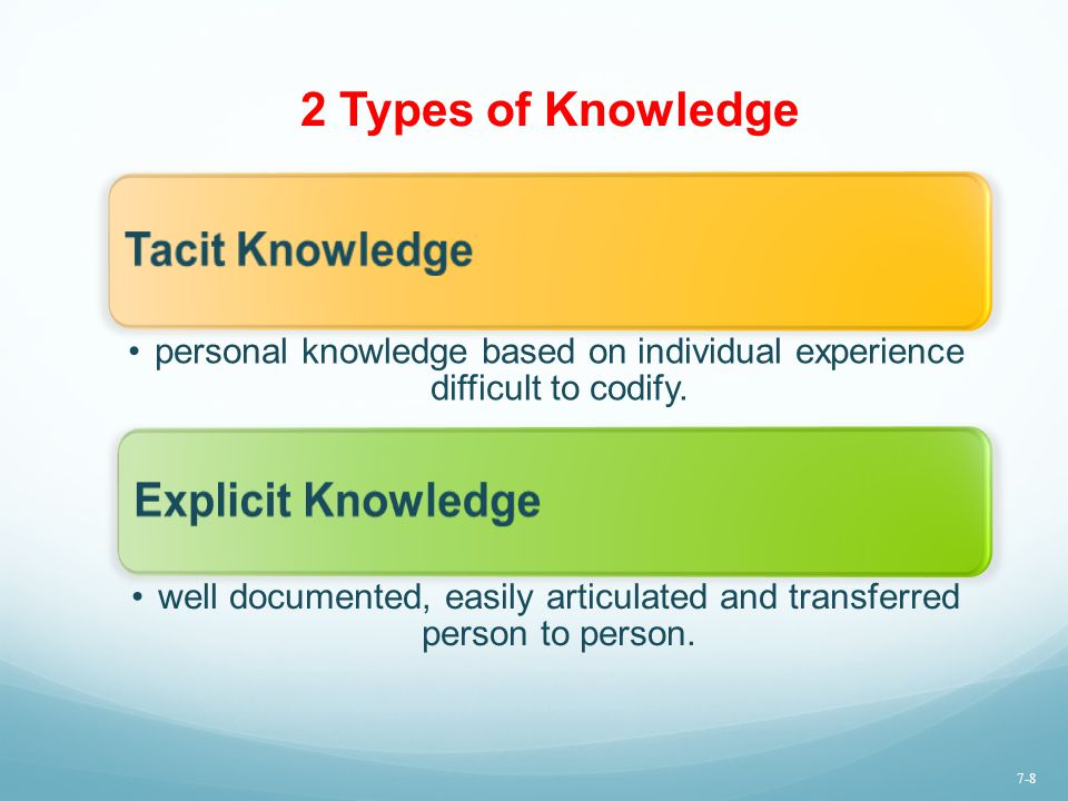 2 Types of Knowledge Tacit Knowledge Explicit Knowledge