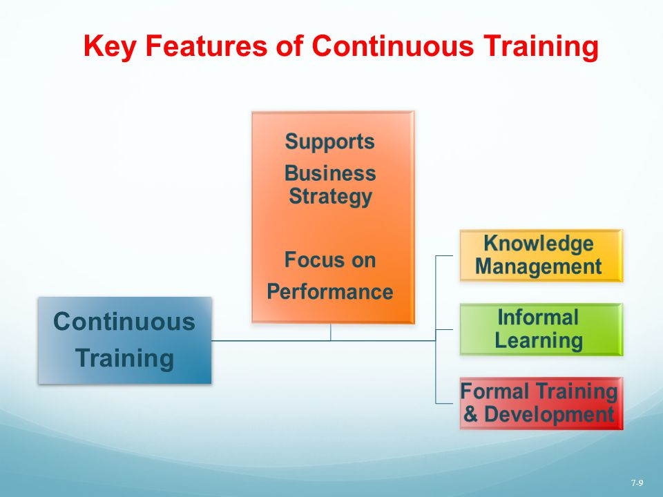Key Features of Continuous Training