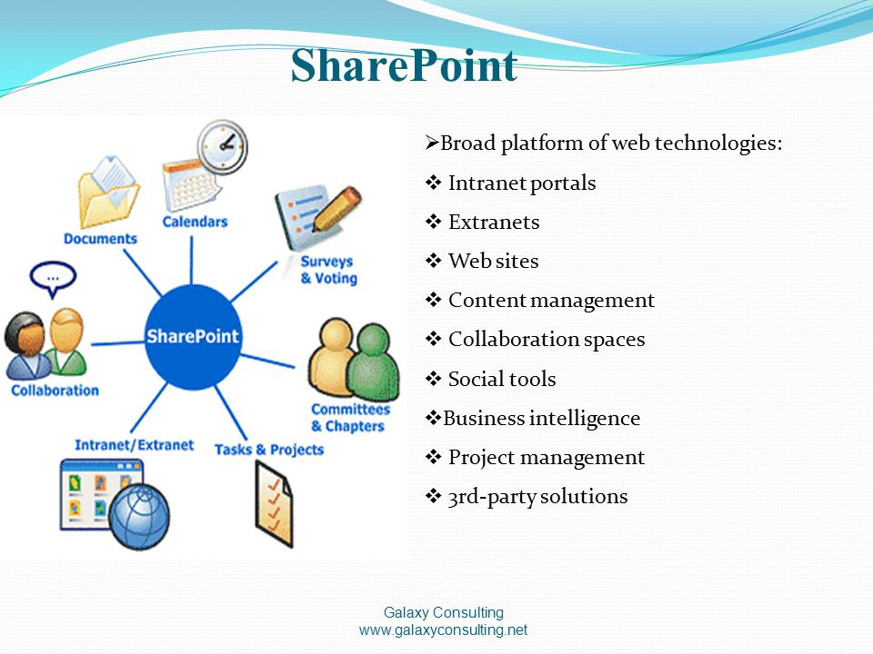 sharepoint knowledge management template - eleonora babayants galaxy consulting ppt download