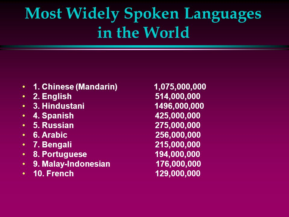 How To Learn A Foreign LanguageWhat You Really Need To Know - What is the most widely spoken language in the world