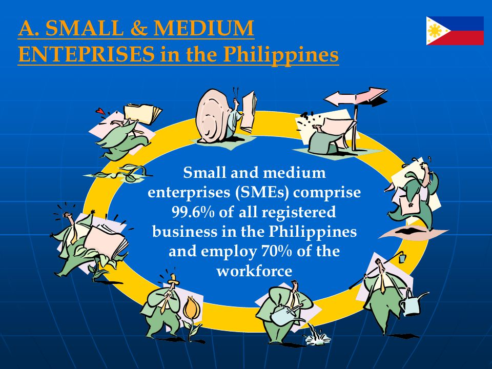 Sme Characteristics And Statistical Needs In The Philippines  Ppt