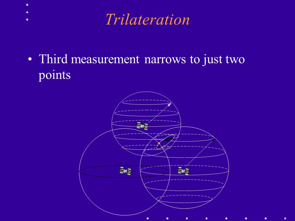 Trilateration Third measurement narrows to just two points