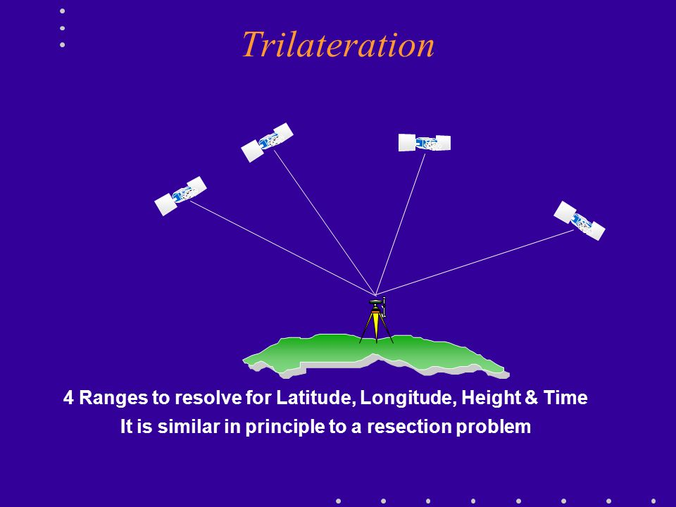 Trilateration 4 Ranges to resolve for Latitude, Longitude, Height & Time. It is similar in principle to a resection problem.