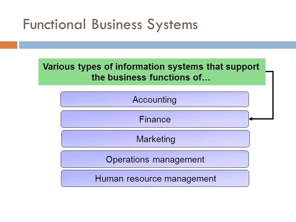 types of human resource information systems