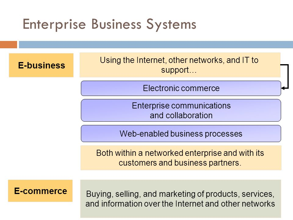 How does the use of internet intranets and extranets by an e business enterprise support their e com