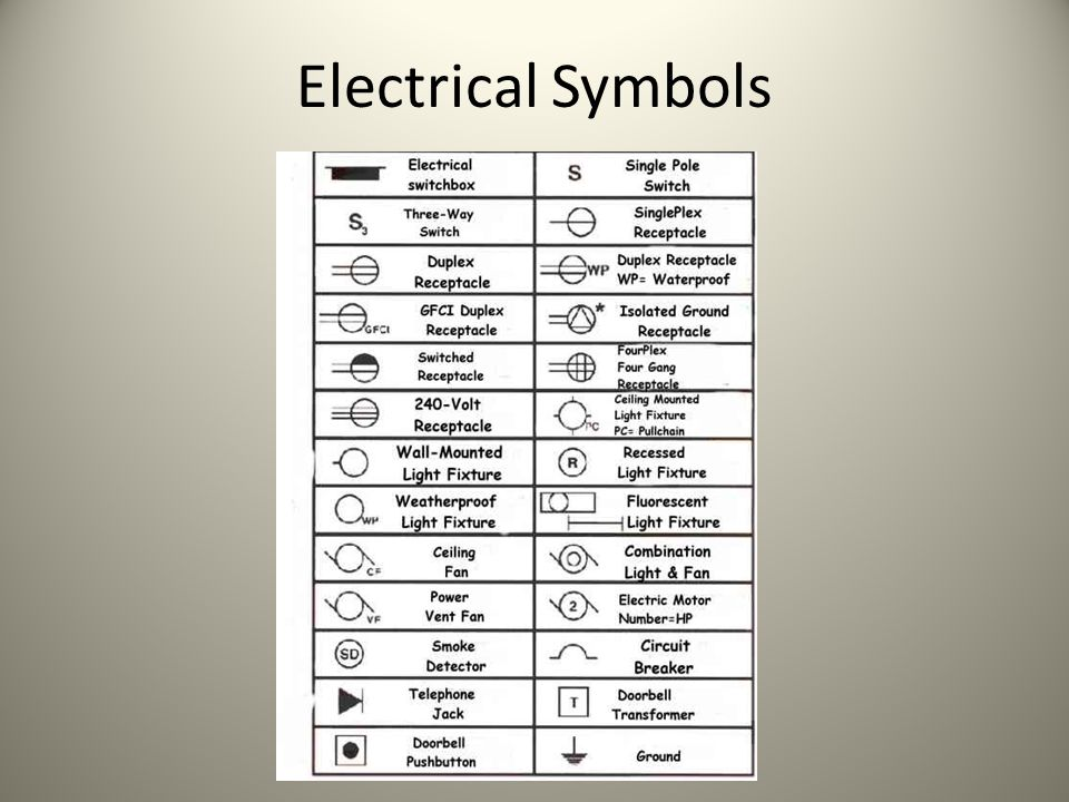 Nice Electric Motor Symbols Collection - Schematic Diagram Series ...