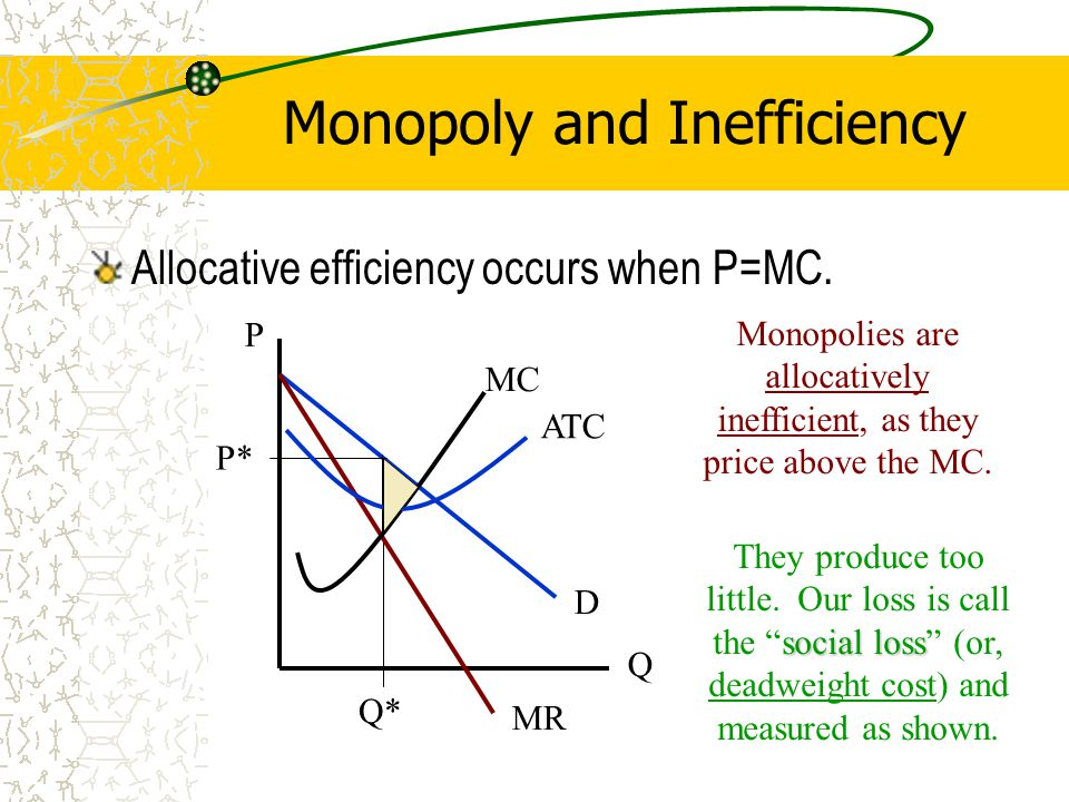 Productive vs allocative efficiency