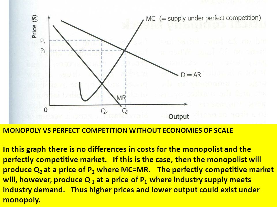 Economies of Scale vs. Diseconomies of Scale