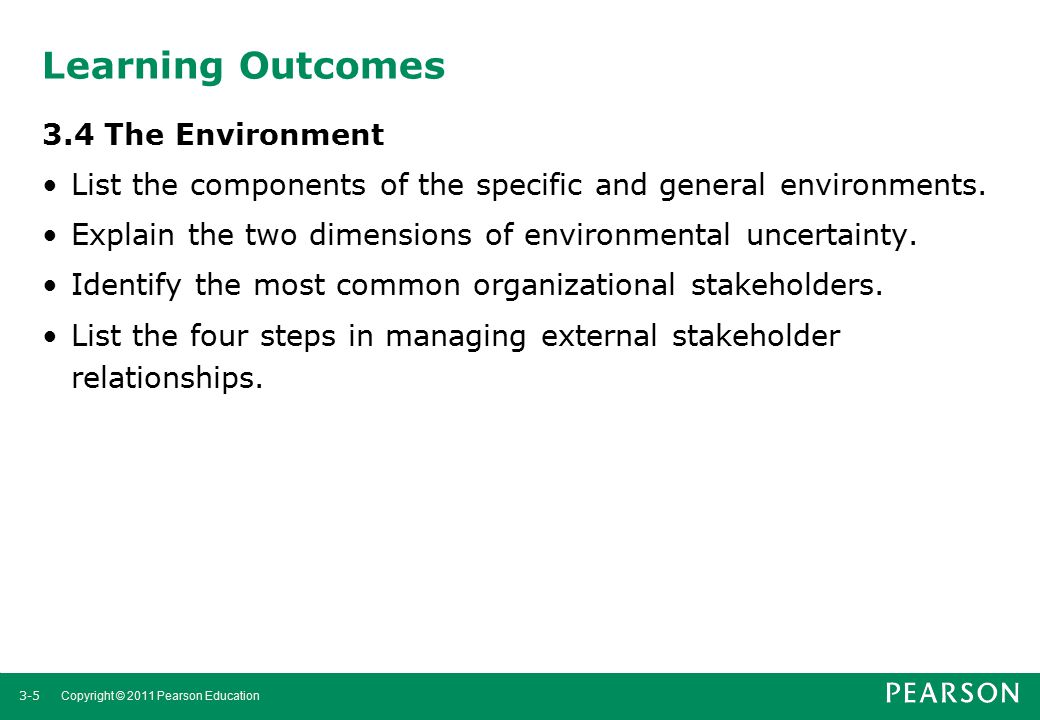 Learning Outcomes 3.4 The Environment