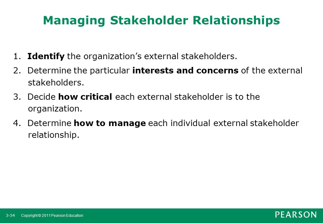 Managing Stakeholder Relationships