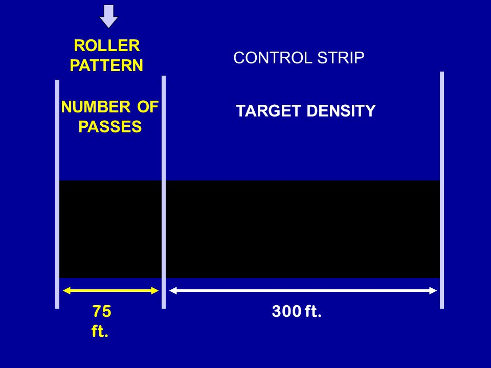 ROLLER PATTERN CONTROL STRIP NUMBER OF PASSES TARGET DENSITY 75 ft. 300 ft.